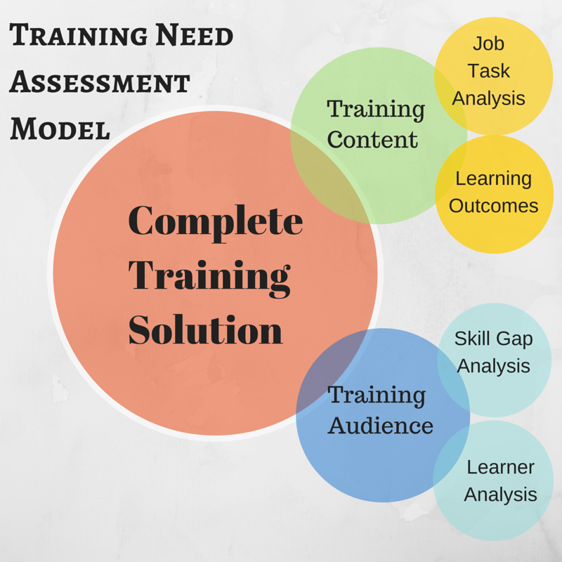 CompleteTrainingSolution